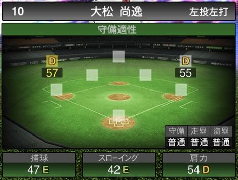 プロスピATS大松尚逸2020シリーズ1の守備評価