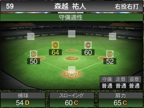 プロスピA森越祐人2020シリーズ1の守備評価