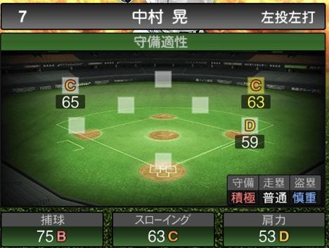 プロスピA中村晃2020シリーズ1の守備評価