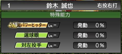 プロスピA鈴木誠也2020シリーズ1の特殊能力評価