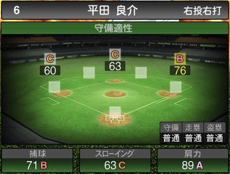 プロスピA平田良介2020シリーズ1の守備評価