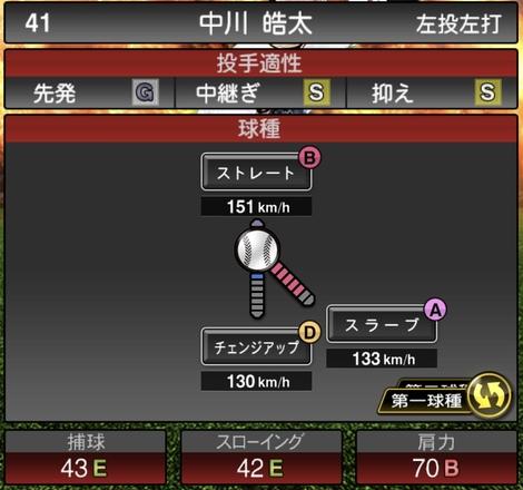 プロスピA中川皓太2020年シリーズ1の第一球種のステータス
