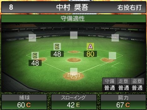 プロスピA中村奨吾2020シリーズ1の守備評価