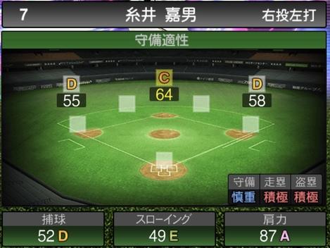 プロスピATS糸井嘉男2020シリーズ1の守備評価