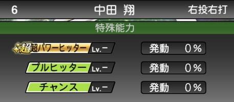 プロスピAセレクション中田翔2020シリーズ1の特殊能力評価