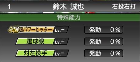 プロスピAセレクション鈴木誠也2020シリーズ1の特殊能力評価