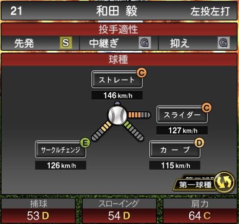 プロスピA和田毅2020年シリーズ1の第一球種のステータス