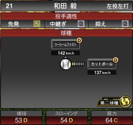 プロスピA和田毅2020年シリーズ1の第二球種のステータス