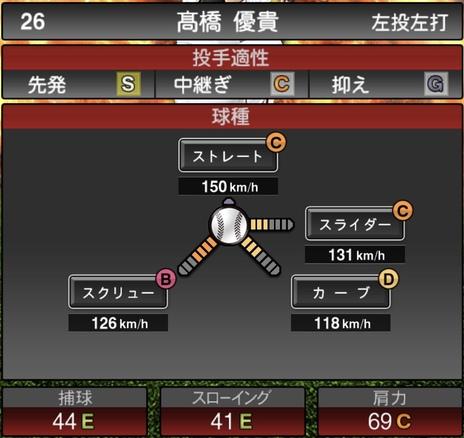 プロスピA高橋優貴2020シリーズ1の第一球種