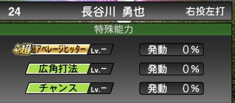 プロスピATS長谷川勇也2020シリーズ1の特殊能力評価