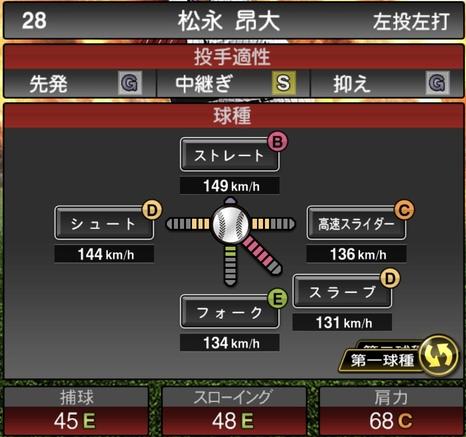 プロスピA松永昴大2020シリーズ1の第一球種