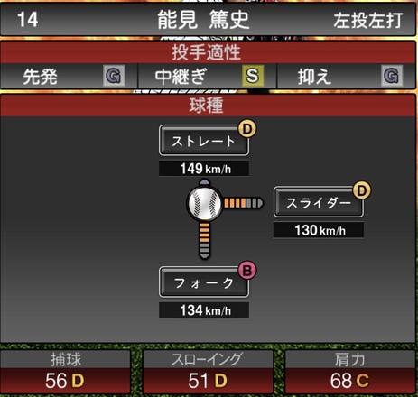 プロスピA能見篤史2020シリーズ1の第一球種