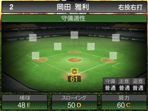 プロスピA岡田雅利2020シリーズ1の守備評価