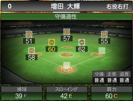 プロスピA増田大輝2020シリーズ1の守備評価