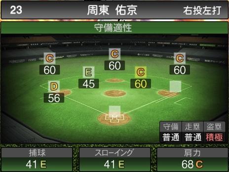 プロスピA周東佑京2020シリーズ2の守備評価