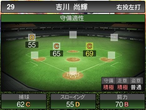 プロスピA吉川尚輝2020シリーズ2の守備評価