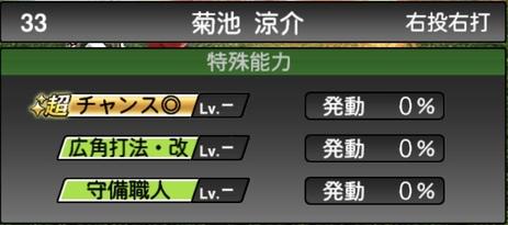 プロスピA菊池涼介2020シリーズ2の特殊能力