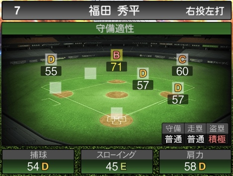 プロスピA福田秀平2020シリーズ2の守備評価