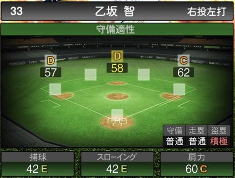 プロスピA乙坂智2020シリーズ2の守備評価