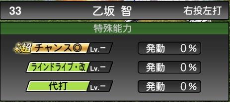 プロスピA乙坂智2020シリーズ2の特殊能力