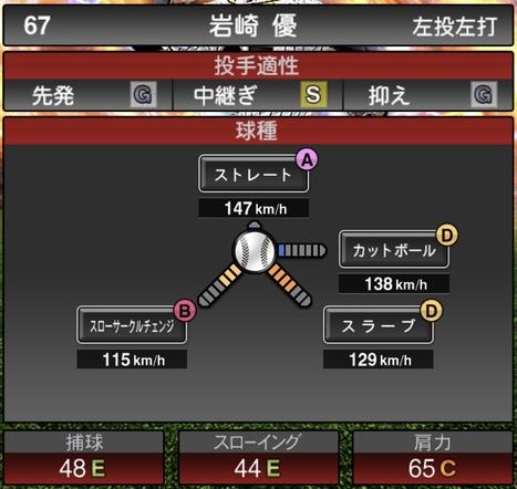 プロスピA岩崎優2020年シリーズ2の第一球種のステータス