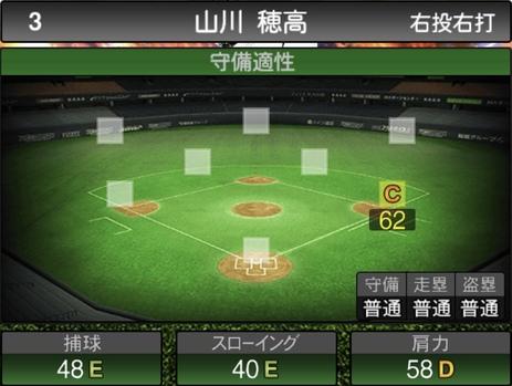 プロスピA山川穂高2020シリーズ2の守備評価