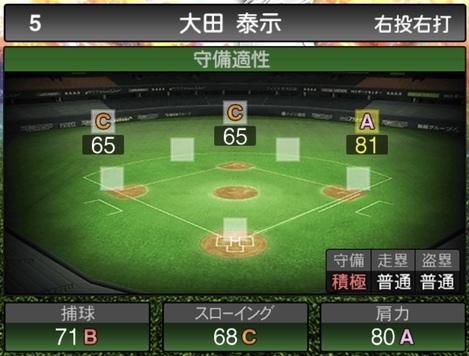 プロスピA大田泰示2020シリーズ2の守備評価