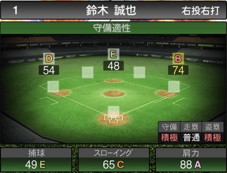 プロスピA鈴木誠也2020シリーズ2の守備評価
