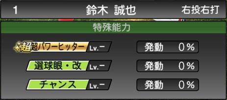 プロスピA鈴木誠也2020シリーズ2の特殊能力
