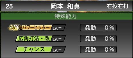 プロスピA岡本和真2020シリーズ2の特殊能力