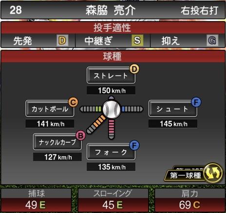 プロスピA森脇亮介2020年シリーズ2の第一球種のステータス