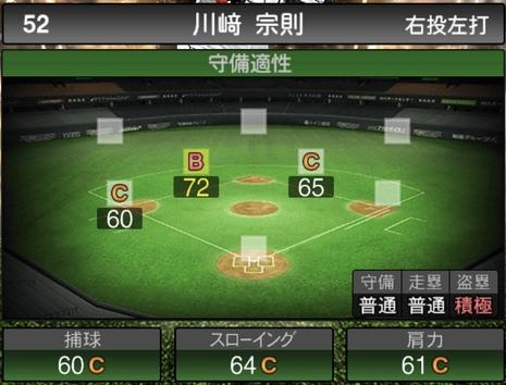 プロスピA川崎宗則2020シリーズ2の守備評価