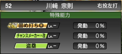 プロスピA川崎宗則2020シリーズ2の特殊能力