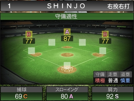 プロスピASHINJO2020シリーズ2の守備評価