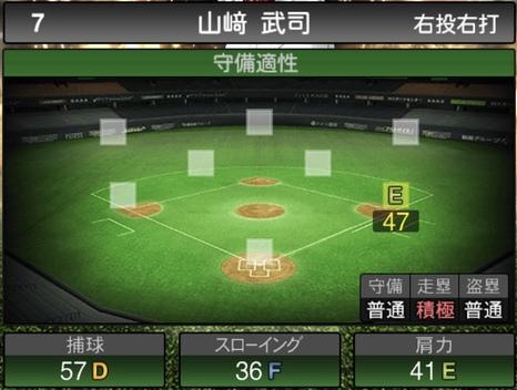 プロスピA山﨑武司2020シリーズ2の守備評価