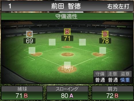 プロスピA前田智徳2020シリーズ2の守備評価