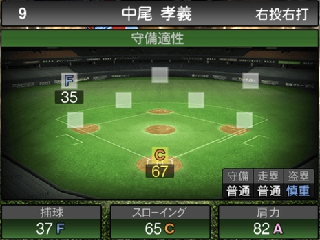 プロスピA中尾孝義2020シリーズ2の守備評価