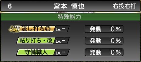 プロスピA宮本慎也2020シリーズ2の特殊能力