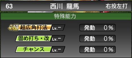 プロスピA西川龍馬2020シリーズ2の特殊能力