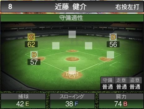 プロスピA近藤健介2020シリーズ2の守備評価