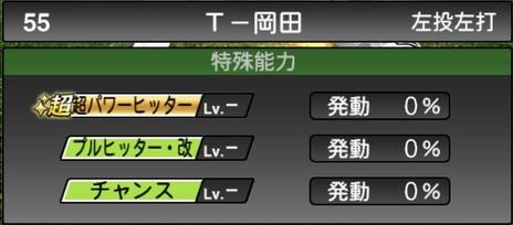 プロスピATー岡田2020シリーズ2の特殊能力