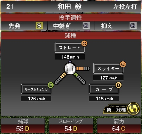 プロスピA和田毅2020年シリーズ2の第一球種のステータス