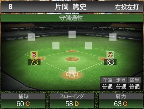 プロスピA片岡篤史2020シリーズ2OBチャンピオンシップスターズの守備評価