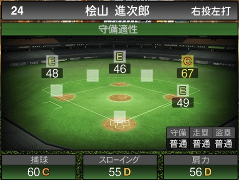 プロスピA桧山進次郎2020シリーズ2OBチャンピオンシップスターズの守備評価