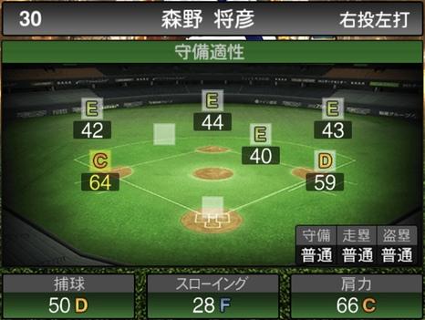 プロスピA森野将彦2020シリーズ2OBチャンピオンシップスターズの守備評価