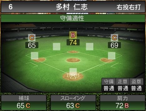 プロスピA多村仁志2020シリーズ2OBチャンピオンシップスターズの守備評価