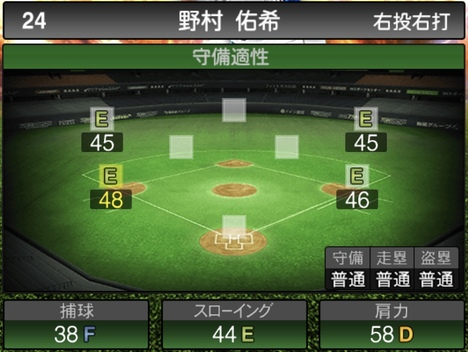プロスピA野村佑希2020シリーズ2の守備評価