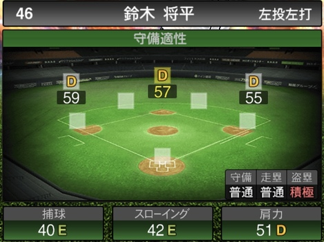 プロスピA鈴木将平2020シリーズ2の守備評価