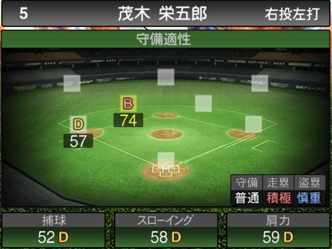 プロスピA茂木栄五郎2020シリーズ2の守備評価