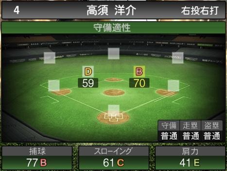 プロスピA高須洋介2020シリーズ2の守備評価